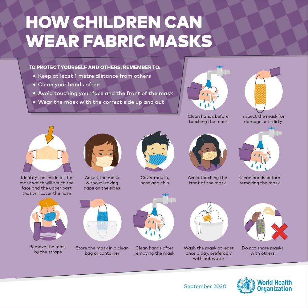 WHO Gyerek maszkviselés szabályai